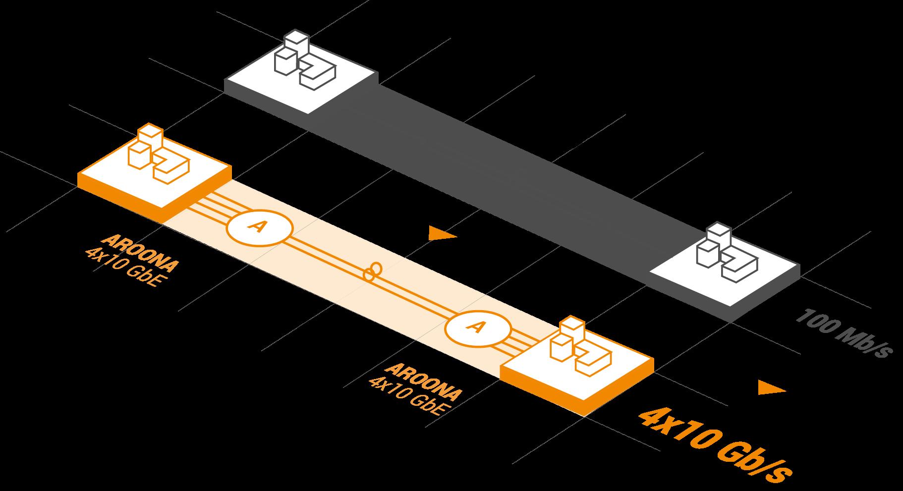 Arrona-schema-2